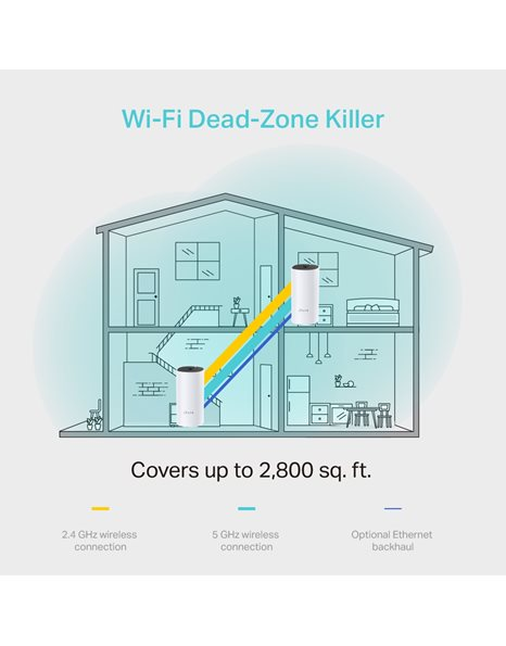 Whole Home Mesh WiFi Dual Band Deco M4 ΚΙΤ 2τεμ.